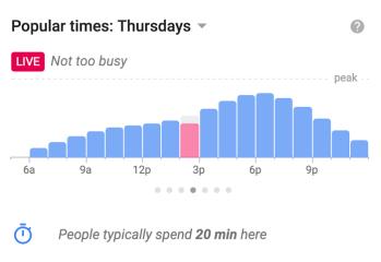 PopularTimes
